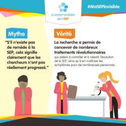 worldms-infographic-french_Myth2-1