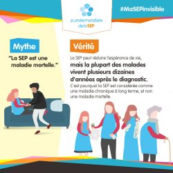 worldms-infographic-french_Myth5-1
