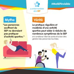 worldms-infographic-french_Myth6-1